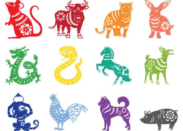 китайский зодиак 12 знаков животных